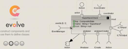 UML-Tool Evolve: Alternative zu Dependency Injection ...